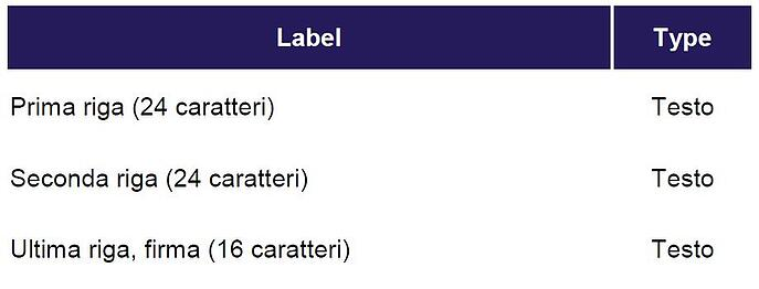 etichetta-personalizzata2